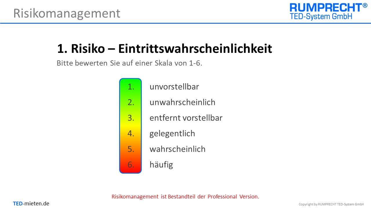 Risikomanagement mit TED System