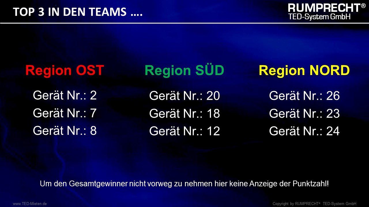 TED System TOP 3 in den Teams