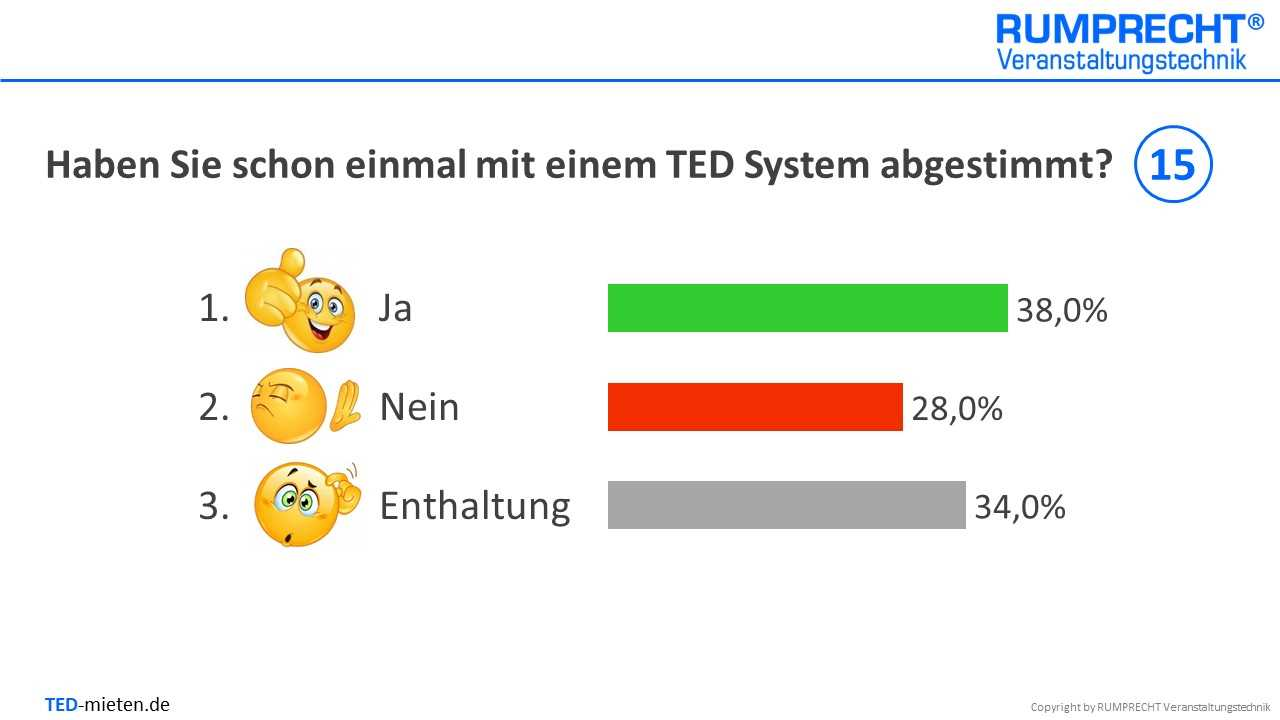 TED SYSTEM MUSTERFRAGE